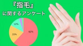 指毛は脱毛する?男性の7割が女性は常に処理してると思っている!